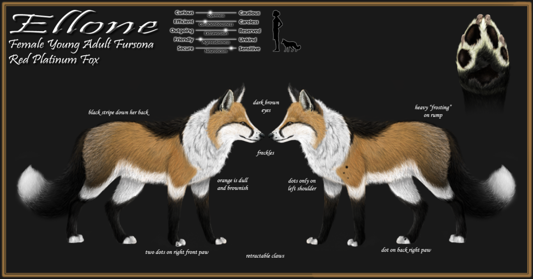 Ellone's Reference Sheet
