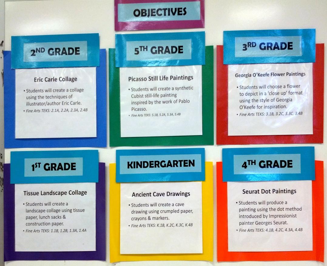 Objectives Wall